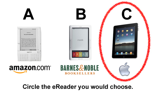 Nook E Reader Vs Kindle: Which Tablet Rules?