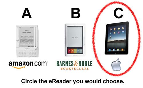 Kindle vs Nook