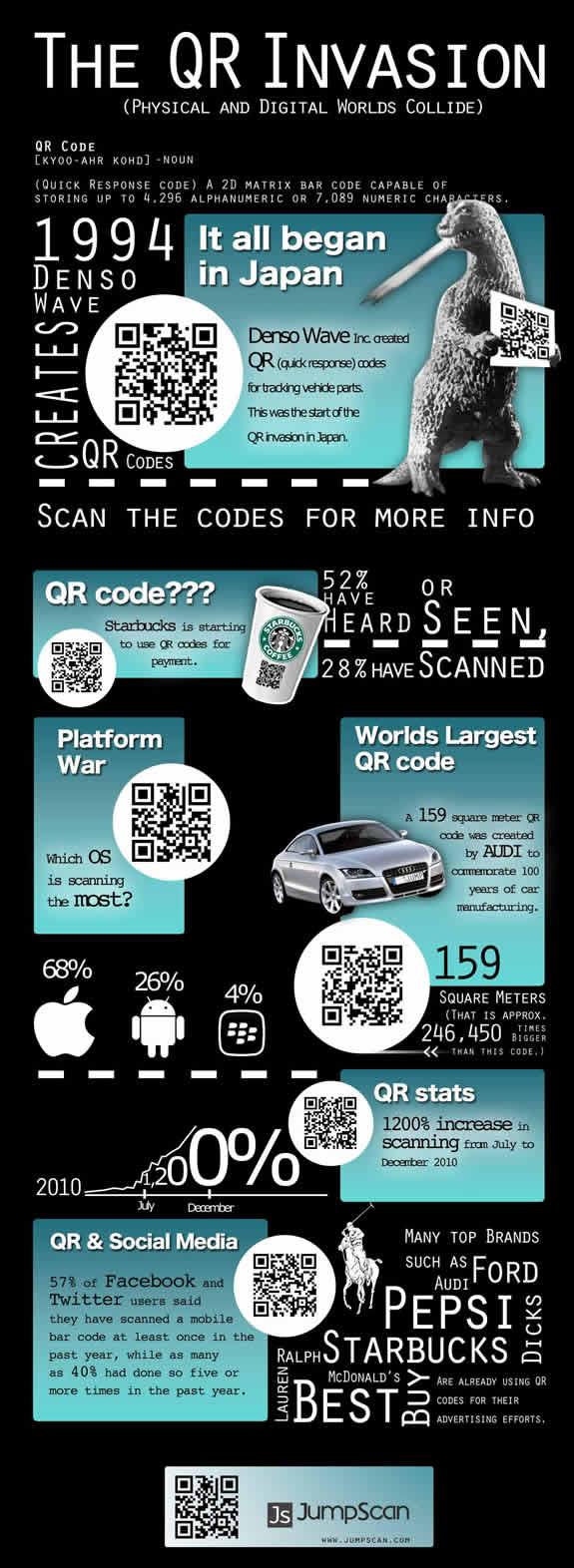 qr codes explained