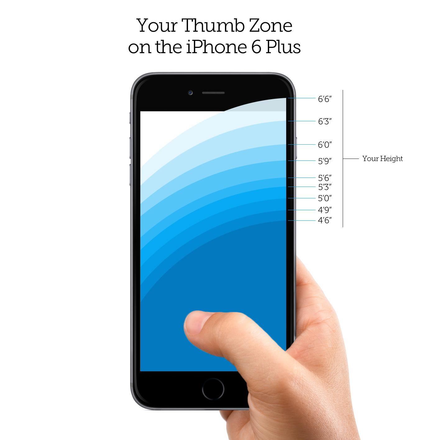 iPhone 6+ Thumb reach