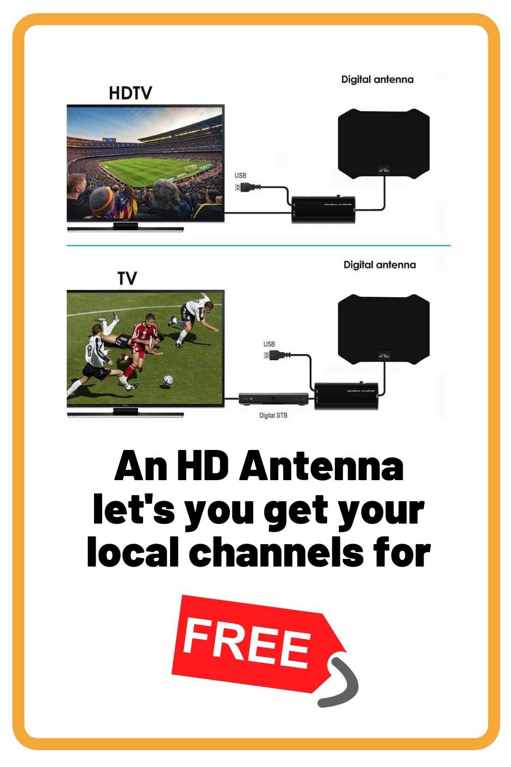 Get an HD Antenna - Get Rid of Cable